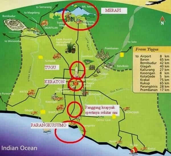 Garis Imajiner Merapi, Tugu Jogja, Kraton, dan Pantai Parang Kusumo