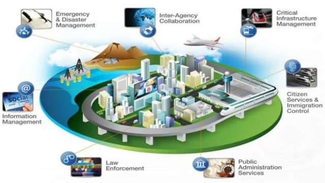 smart-city-jogja