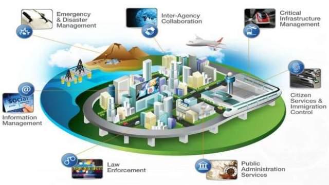 konsep smart city jogja